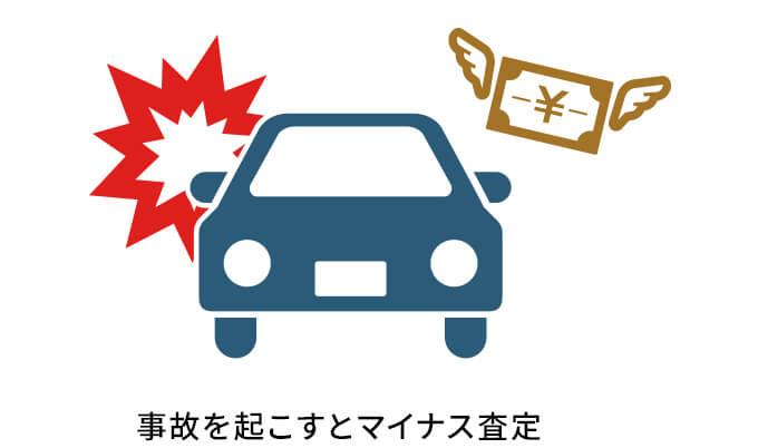 事故による車両の傷・凹みは、マイナス査定になる場合も!